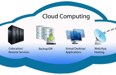 Guidance Related To The Cloud Computing In 2020